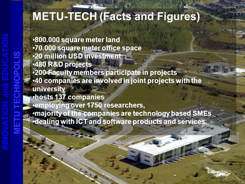 METU-TECH (Facts and Figures) square meter land square meter office space 20 million USD investment 480 R&D projects 200 Faculty members participate in projects 40 companies are involved in joint projects with the university hosts 137 companies employing over 1750 researchers, majority of the companies are technology based SMEs dealing with ICT and software products and services.
