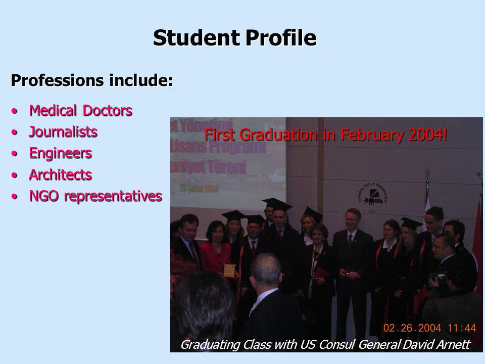 Student Profile Professions include: Medical DoctorsMedical Doctors JournalistsJournalists EngineersEngineers ArchitectsArchitects NGO representatives
