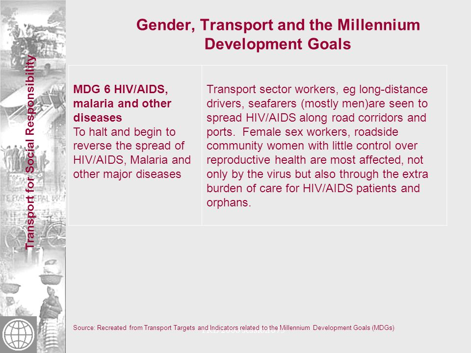Transport for Social Responsibility TRB 2006 session 675 Gender, Transport and the Millennium Development Goals Source: Recreated from Transport Targets and Indicators related to the Millennium Development Goals (MDGs) MDG 6 HIV/AIDS, malaria and other diseases To halt and begin to reverse the spread of HIV/AIDS, Malaria and other major diseases Transport sector workers, eg long-distance drivers, seafarers (mostly men)are seen to spread HIV/AIDS along road corridors and ports.