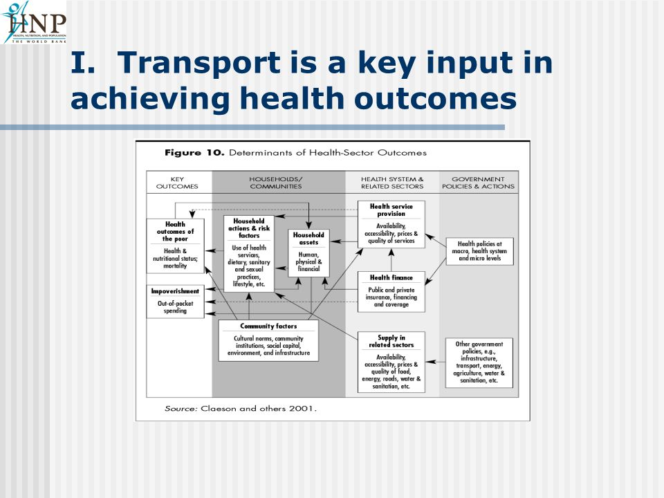 I. Transport is a key input in achieving health outcomes