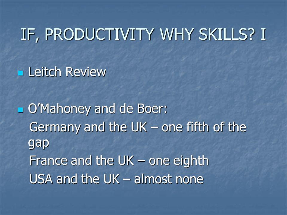 IF, PRODUCTIVITY WHY SKILLS.