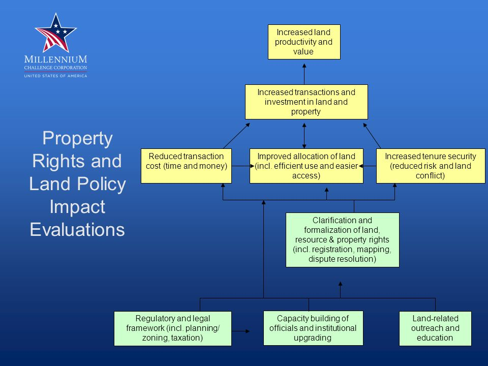 Property Rights and Land Policy Impact Evaluations Regulatory and legal framework (incl.