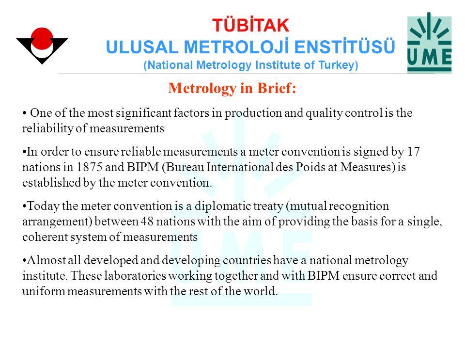 TÜBİTAK ULUSAL METROLOJİ ENSTİTÜSÜ (National Metrology Institute of Turkey) Metrology in Brief: One of the most significant factors in production and