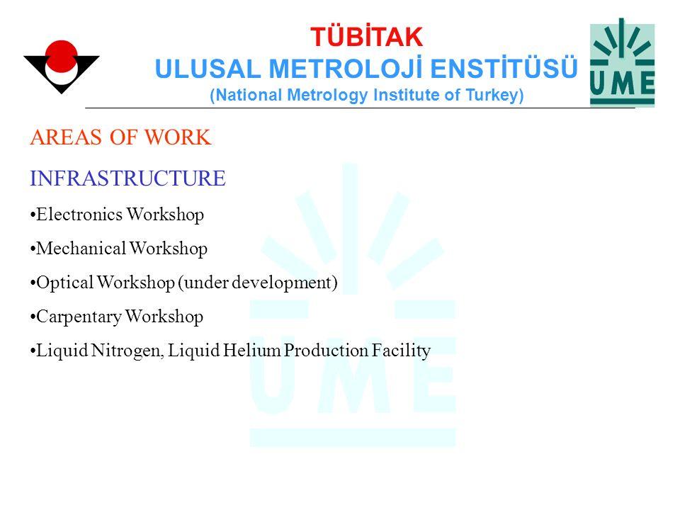 TÜBİTAK ULUSAL METROLOJİ ENSTİTÜSÜ (National Metrology Institute of Turkey) AREAS OF WORK INFRASTRUCTURE Electronics Workshop Mechanical Workshop Opti