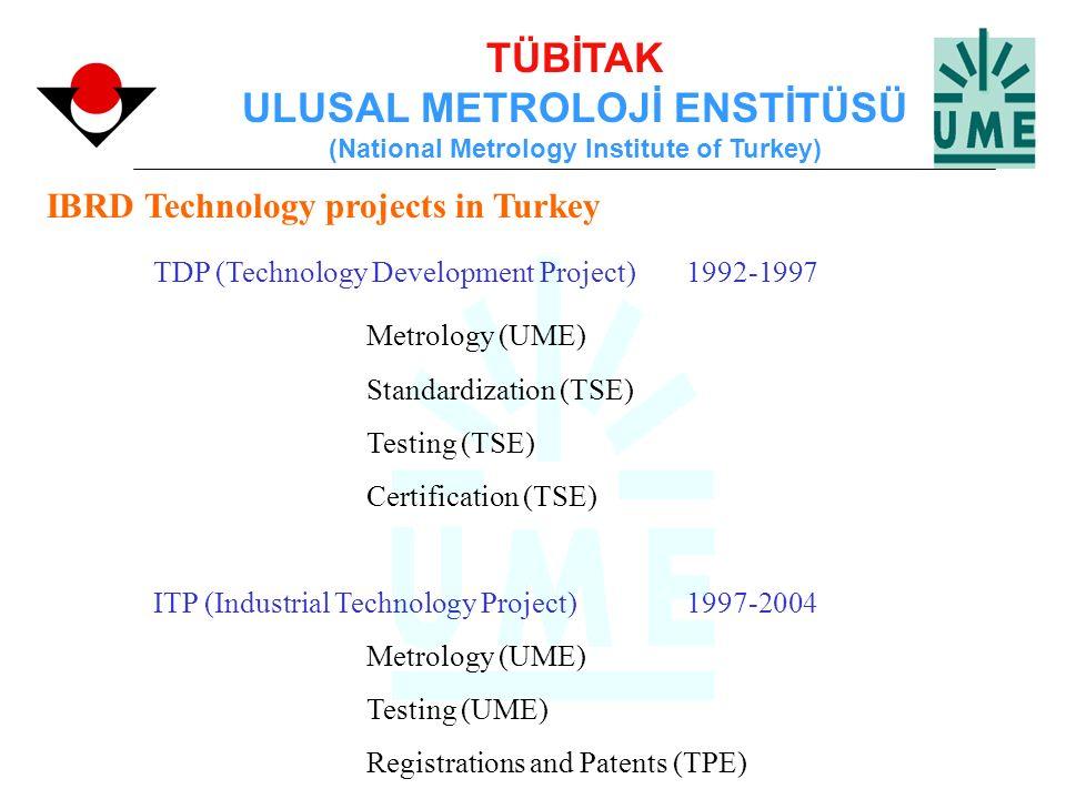 TÜBİTAK ULUSAL METROLOJİ ENSTİTÜSÜ (National Metrology Institute of Turkey) IBRD Technology projects in Turkey TDP (Technology Development Project) 19