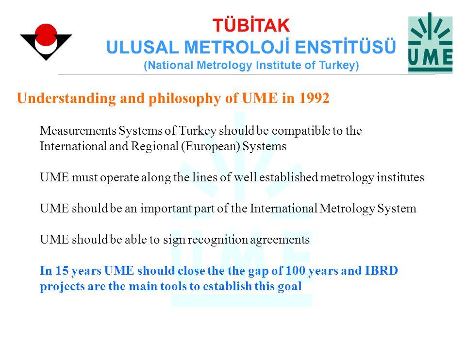 TÜBİTAK ULUSAL METROLOJİ ENSTİTÜSÜ (National Metrology Institute of Turkey) Understanding and philosophy of UME in 1992 Measurements Systems of Turkey