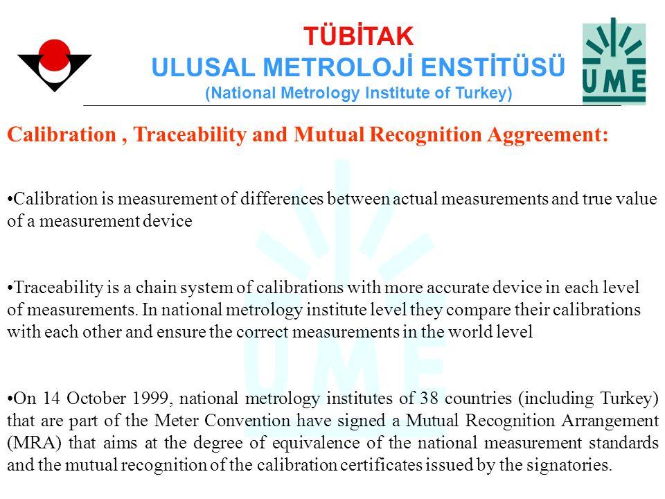 TÜBİTAK ULUSAL METROLOJİ ENSTİTÜSÜ (National Metrology Institute of Turkey) Calibration, Traceability and Mutual Recognition Aggreement: Calibration i