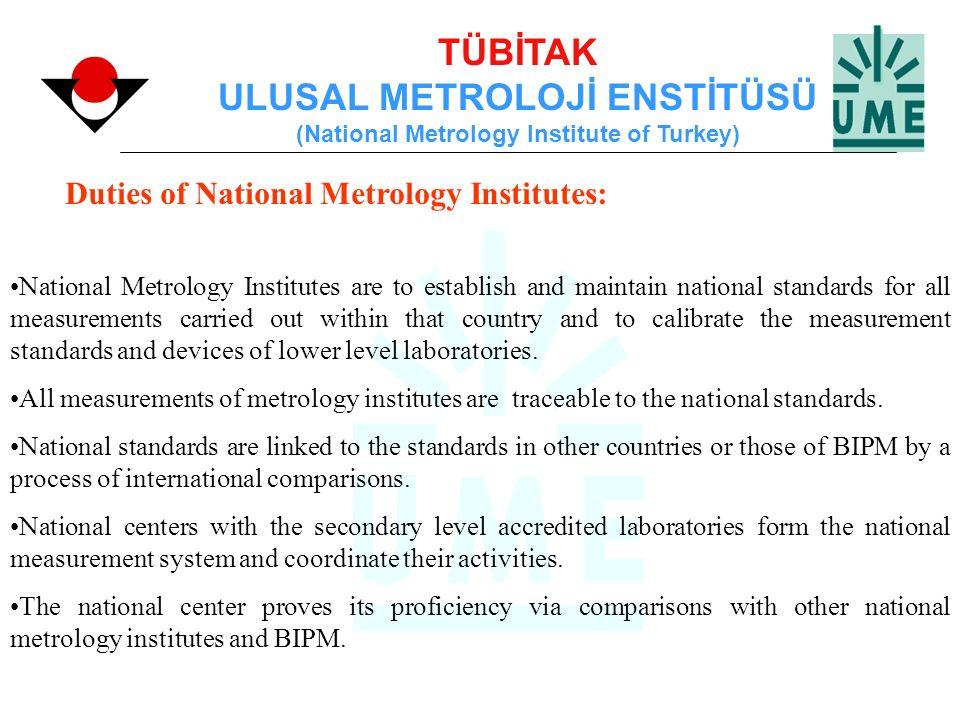 TÜBİTAK ULUSAL METROLOJİ ENSTİTÜSÜ (National Metrology Institute of Turkey) Duties of National Metrology Institutes: National Metrology Institutes are