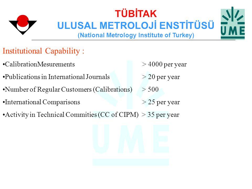 TÜBİTAK ULUSAL METROLOJİ ENSTİTÜSÜ (National Metrology Institute of Turkey) Institutional Capability : CalibrationMesurements > 4000 per year Publicat