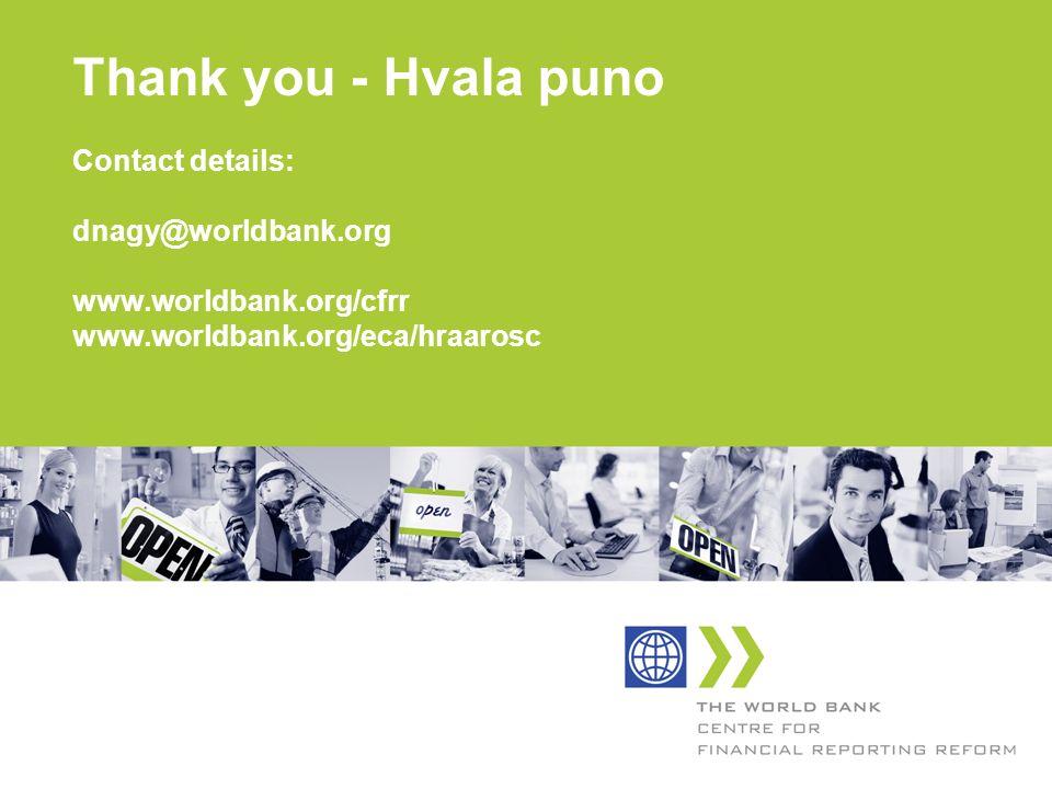 Thank you - Hvala puno Contact details: dnagy@worldbank.org www.worldbank.org/cfrr www.worldbank.org/eca/hraarosc