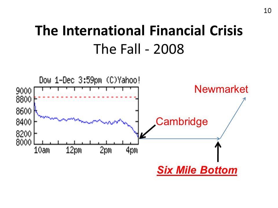 The International Financial Crisis The Fall - 2008 10 Newmarket Six Mile Bottom Cambridge