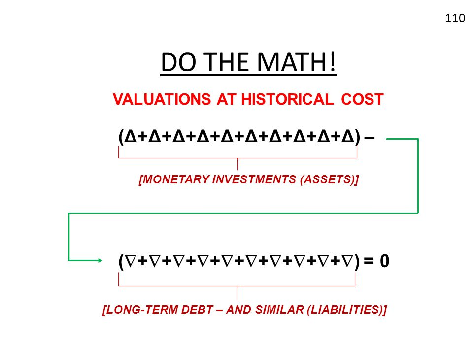 DO THE MATH! 110 (Δ+Δ+Δ+Δ+Δ+Δ+Δ+Δ+Δ+Δ) – ( + + + + + + + + + ) = 0 VALUATIONS AT HISTORICAL COST [MONETARY INVESTMENTS (ASSETS)] [LONG-TERM DEBT – AND