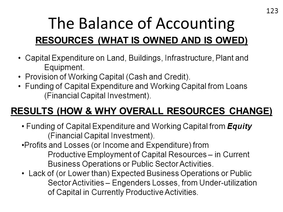 The Balance of Accounting RESOURCES (WHAT IS OWNED AND IS OWED) RESULTS (HOW & WHY OVERALL RESOURCES CHANGE) Capital Expenditure on Land, Buildings, I