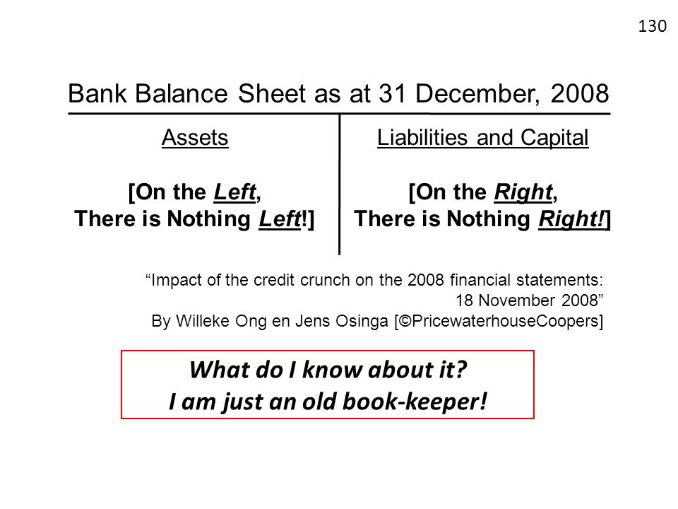 What do I know about it? I am just an old book-keeper! 130 Bank Balance Sheet as at 31 December, 2008 Assets [On the Left, There is Nothing Left!] Lia