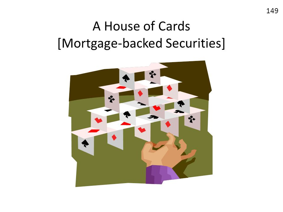 A House of Cards [Mortgage-backed Securities] 149