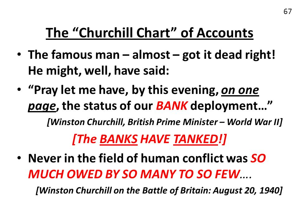 The Churchill Chart of Accounts The famous man – almost – got it dead right! He might, well, have said: Pray let me have, by this evening, on one page