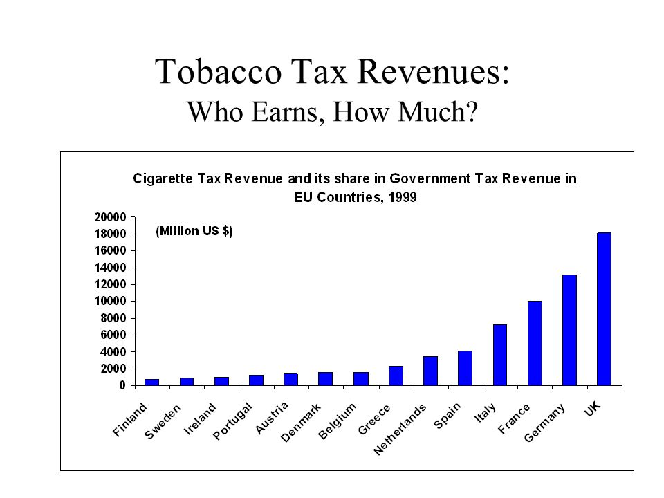 Tobacco Tax Revenues: Who Earns, How Much?