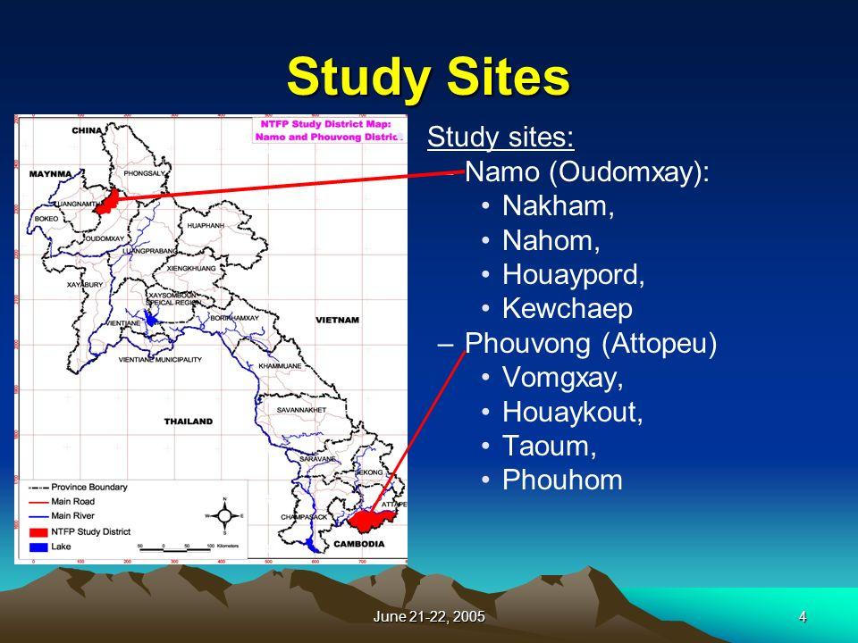 June 21-22, 20054 Study Sites Study sites: –Namo (Oudomxay): Nakham, Nahom, Houaypord, Kewchaep –Phouvong (Attopeu) Vomgxay, Houaykout, Taoum, Phouhom