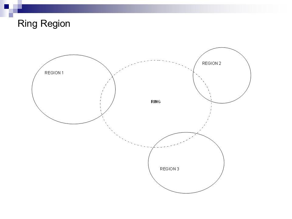 Ring Region