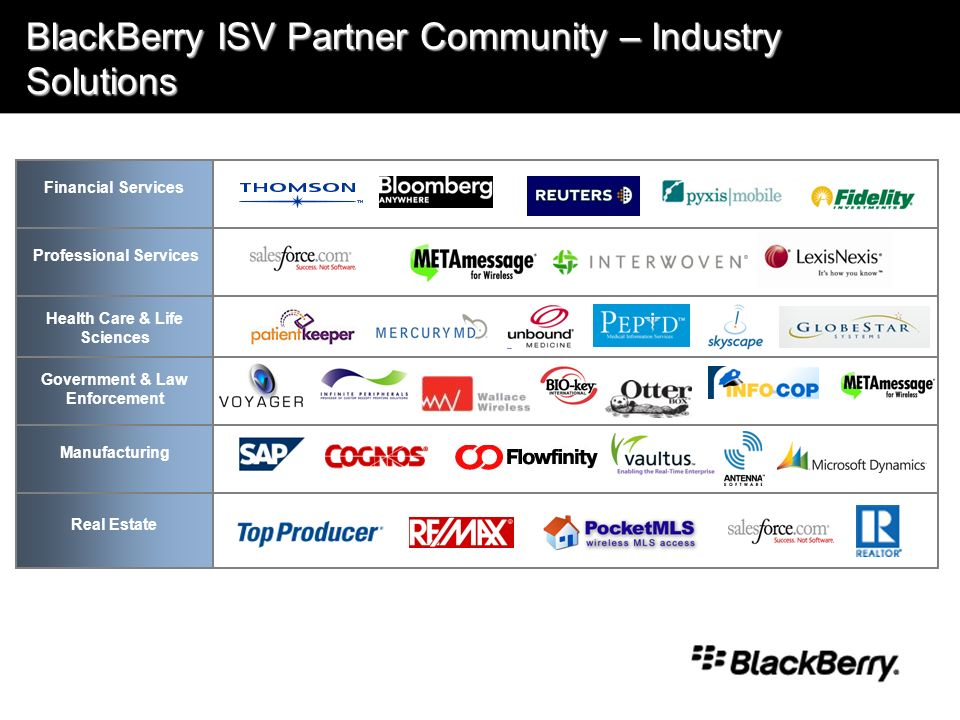 BlackBerry ISV Partner Community – Industry Solutions Health Care & Life Sciences Government & Law Enforcement Manufacturing Financial Services Real Estate Professional Services