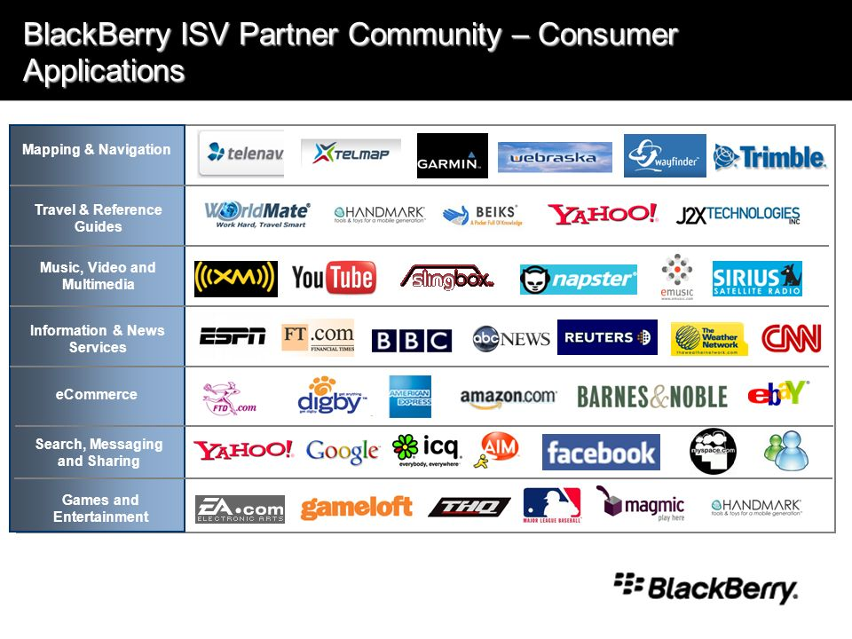 BlackBerry ISV Partner Community – Consumer Applications Music, Video and Multimedia Information & News Services Mapping & Navigation eCommerce Travel & Reference Guides Search, Messaging and Sharing Games and Entertainment