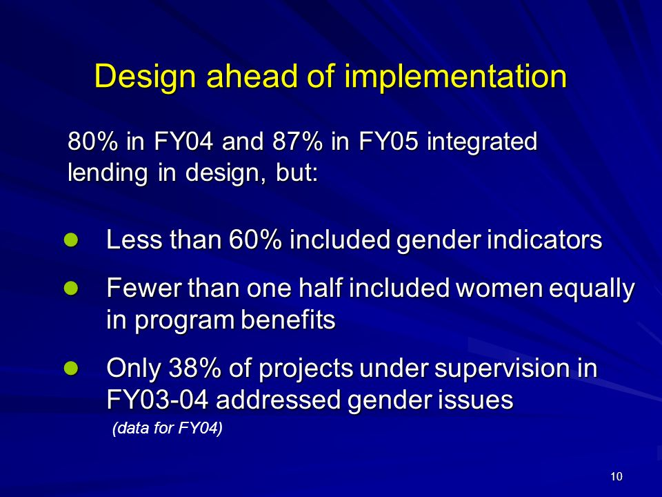 10 Design ahead of implementation Less than 60% included gender indicators Less than 60% included gender indicators Fewer than one half included women equally in program benefits Fewer than one half included women equally in program benefits Only 38% of projects under supervision in FY03-04 addressed gender issues Only 38% of projects under supervision in FY03-04 addressed gender issues 80% in FY04 and 87% in FY05 integrated lending in design, but: (data for FY04)