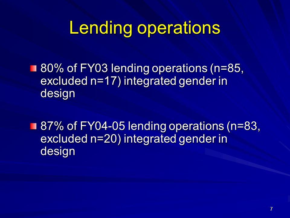 7 Lending operations 80% of FY03 lending operations (n=85, excluded n=17) integrated gender in design 87% of FY04-05 lending operations (n=83, exclude