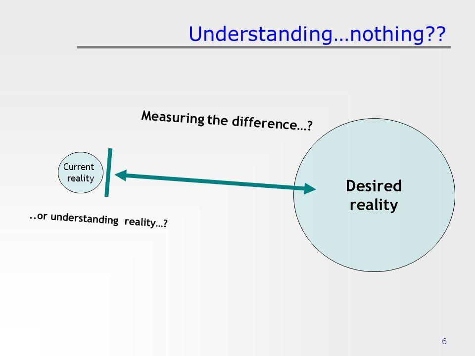 7 Realist alternatives 1: other data.