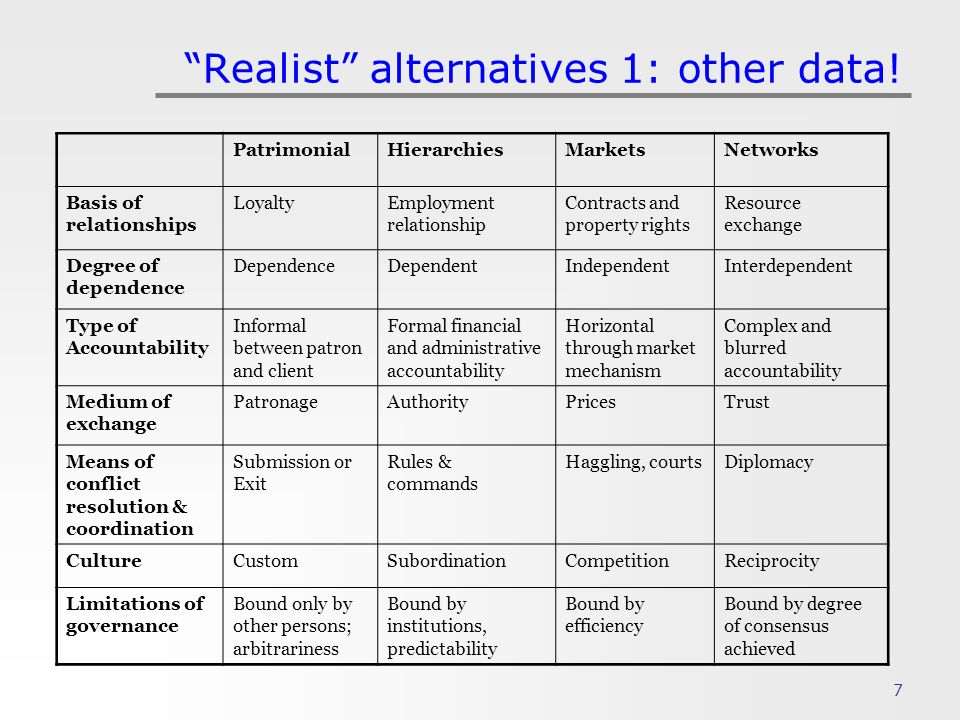 7 Realist alternatives 1: other data.