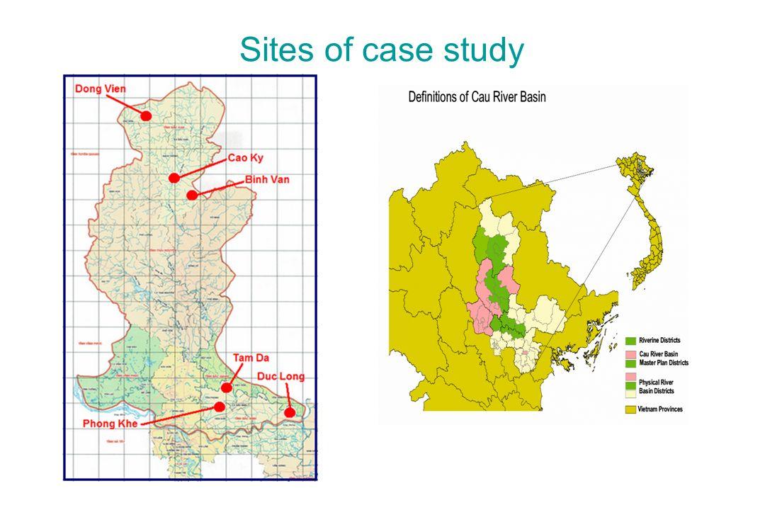 Sites of case study