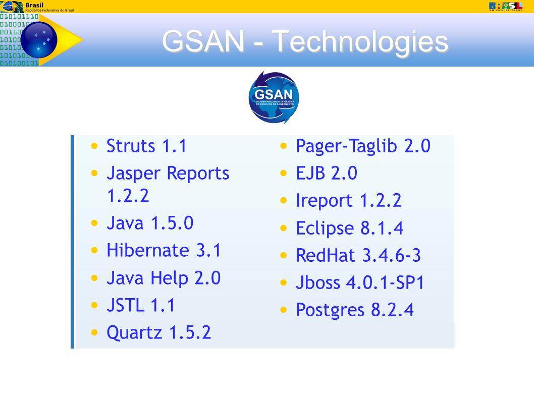 GSAN - Technologies Struts 1.1 Jasper Reports 1.2.2 Java 1.5.0 Hibernate 3.1 Java Help 2.0 JSTL 1.1 Quartz 1.5.2 Pager-Taglib 2.0 EJB 2.0 Ireport 1.2.2 Eclipse 8.1.4 RedHat 3.4.6-3 Jboss 4.0.1-SP1 Postgres 8.2.4