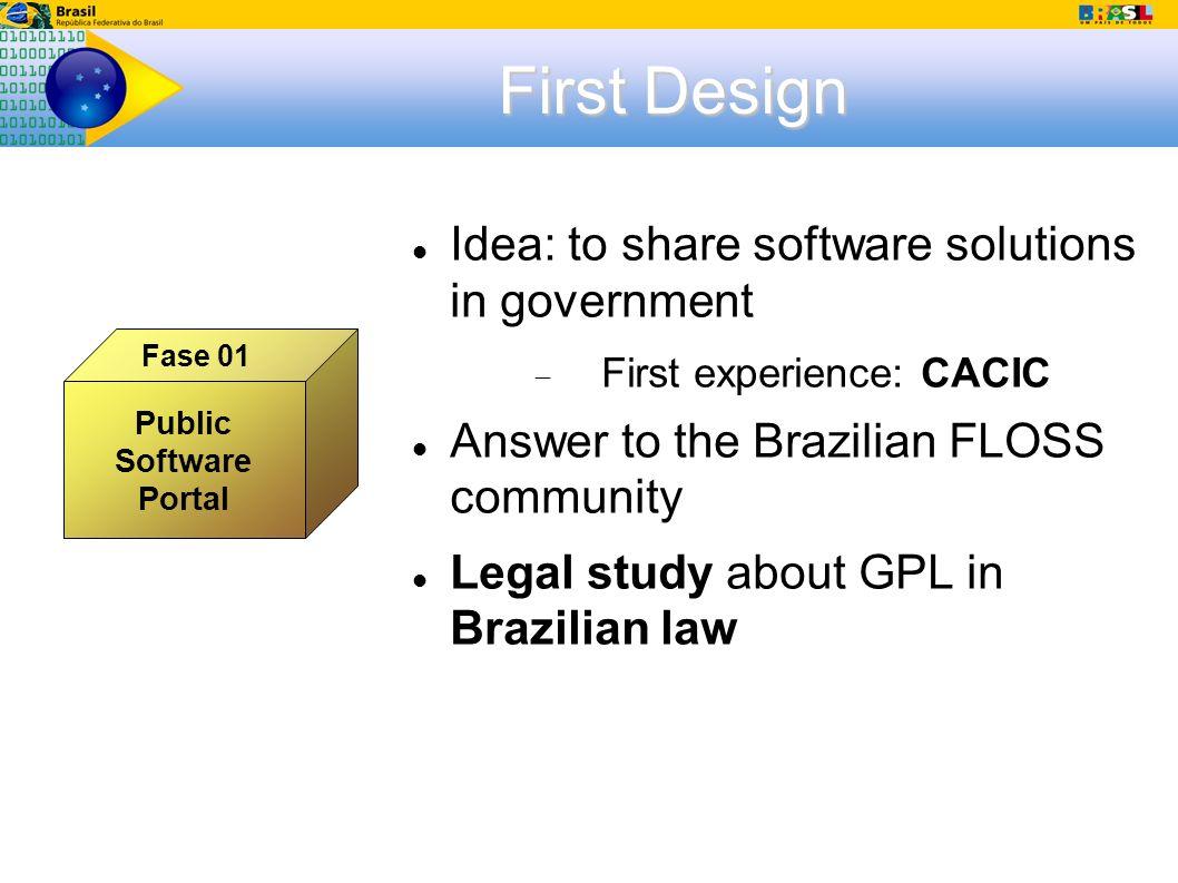 Groups of Interest Public Market Portal Public Software Portal Fase 02Fase 01Fase 03 20062006 20082008 20072007 Project Evolution