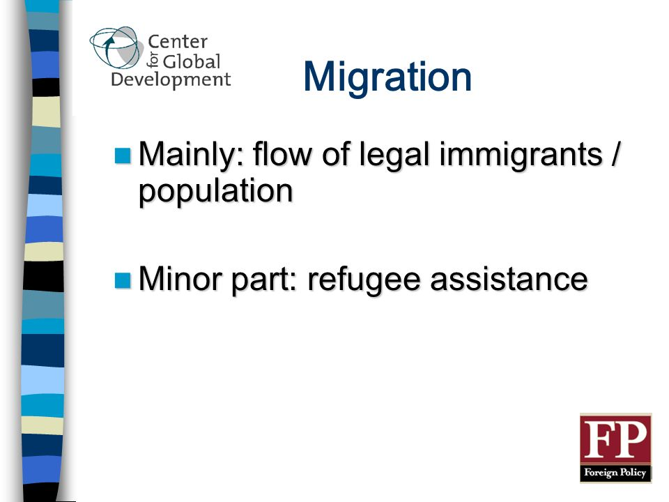 Migration Mainly: flow of legal immigrants / population Mainly: flow of legal immigrants / population Minor part: refugee assistance Minor part: refugee assistance