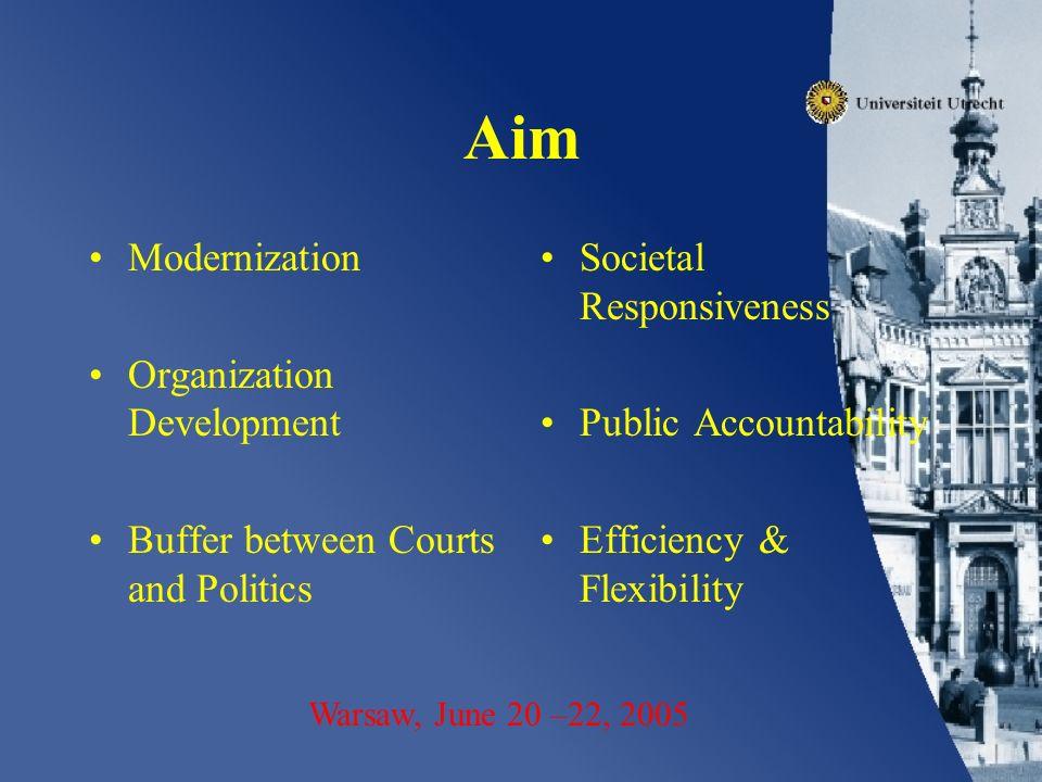Aim Modernization Organization Development Buffer between Courts and Politics Societal Responsiveness Public Accountability Efficiency & Flexibility Warsaw, June 20 –22, 2005