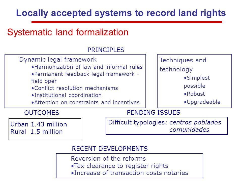Locally accepted systems to record land rights Systematic land formalization Dynamic legal framework Harmonization of law and informal rules Permanent feedback legal framework - field oper Conflict resolution mechanisms Institutional coordination Attention on constraints and incentives Techniques and technology Simplest possible Robust Upgradeable PRINCIPLES OUTCOMES Reversion of the reforms Tax clearance to register rights Increase of transaction costs notaries RECENT DEVELOPMENTS PENDING ISSUES Difficult typologies: centros poblados comunidades Urban 1.43 million Rural 1.5 million