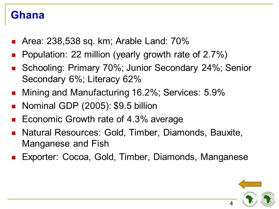 44 Ghana Area: 238,538 sq. km; Arable Land: 70% Population: 22 million (yearly growth rate of 2.7%) Schooling: Primary 70%; Junior Secondary 24%; Seni
