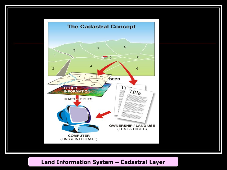 Land Information System – Cadastral Layer