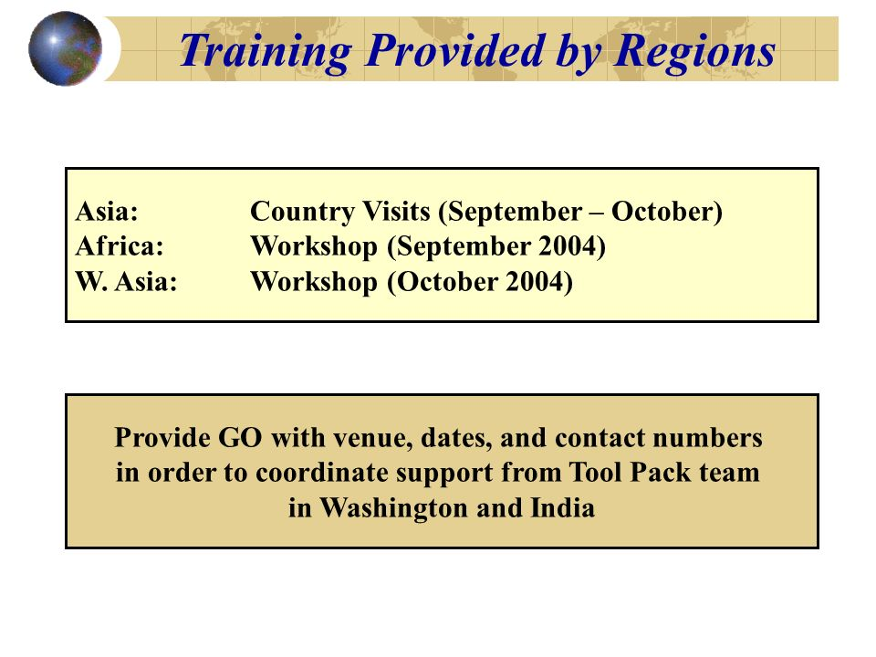 Training Provided by Regions Asia: Country Visits (September – October) Africa: Workshop (September 2004) W.