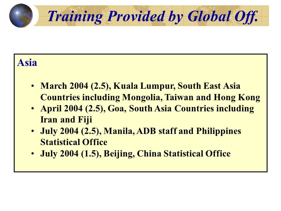 Training Provided by Global Off.