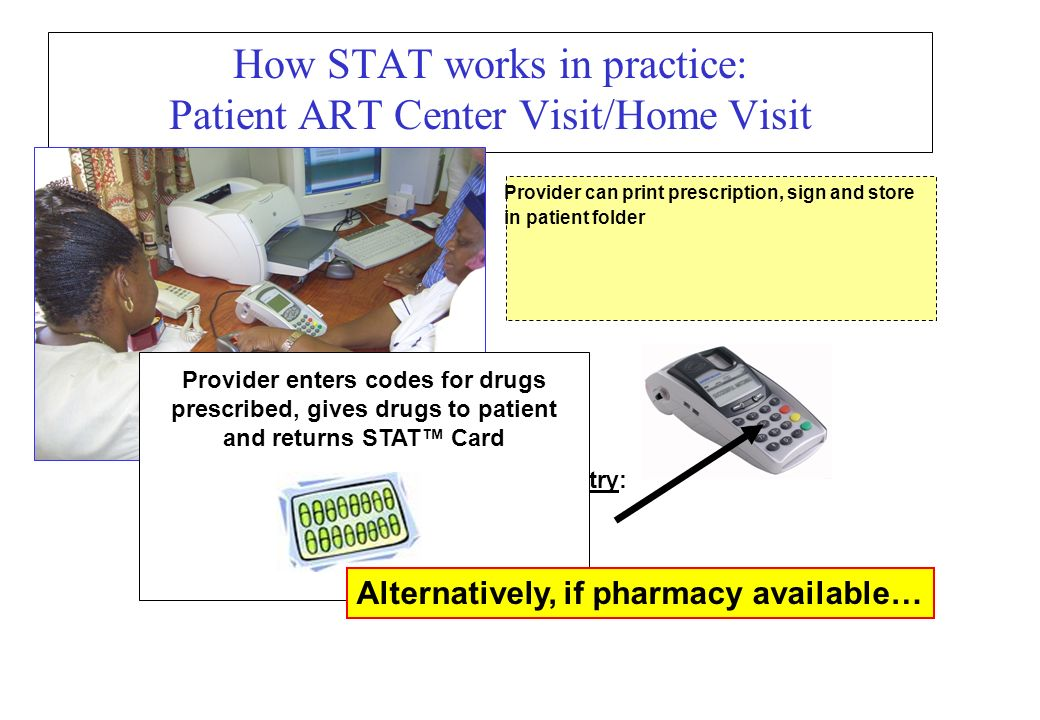 Provider can print prescription, sign and store in patient folder How STAT works in practice: Patient ART Center Visit/Home Visit Script Rx Script Rx Providers STAT Card Coded data entry: Symptoms Weight Lab results Prescription Patients STAT Card Provider enters codes for drugs prescribed, gives drugs to patient and returns STAT Card Alternatively, if pharmacy available…