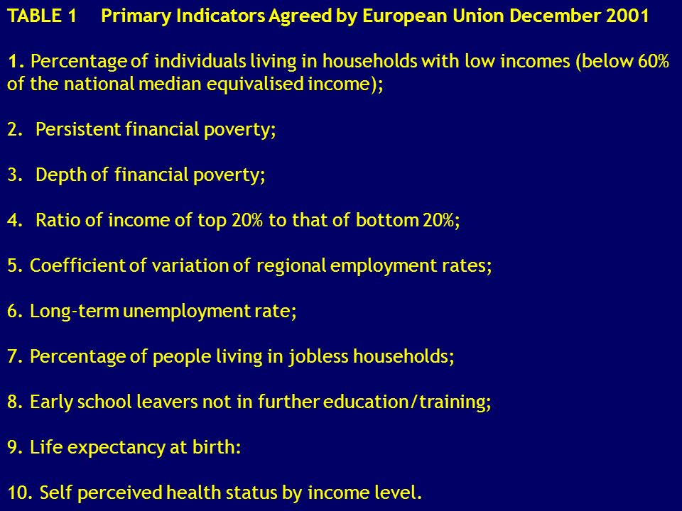 TABLE 1 Primary Indicators Agreed by European Union December 2001 1.