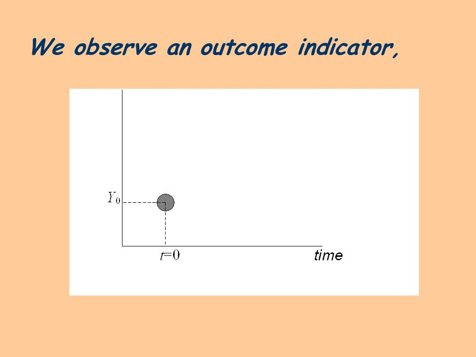 We observe an outcome indicator, Intervention