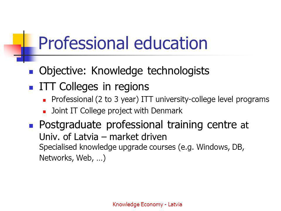 Knowledge Economy - Latvia Professional education Objective: Knowledge technologists ITT Colleges in regions Professional (2 to 3 year) ITT university-college level programs Joint IT College project with Denmark Postgraduate professional training centre at Univ.