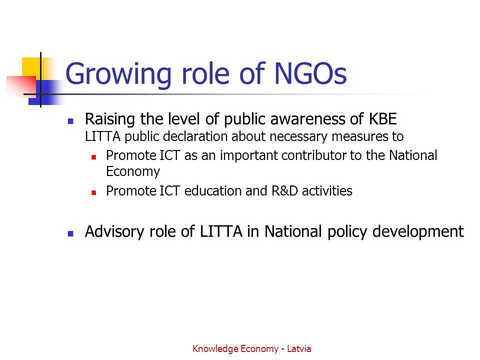 Knowledge Economy - Latvia Growing role of NGOs Raising the level of public awareness of KBE LITTA public declaration about necessary measures to Promote ICT as an important contributor to the National Economy Promote ICT education and R&D activities Advisory role of LITTA in National policy development