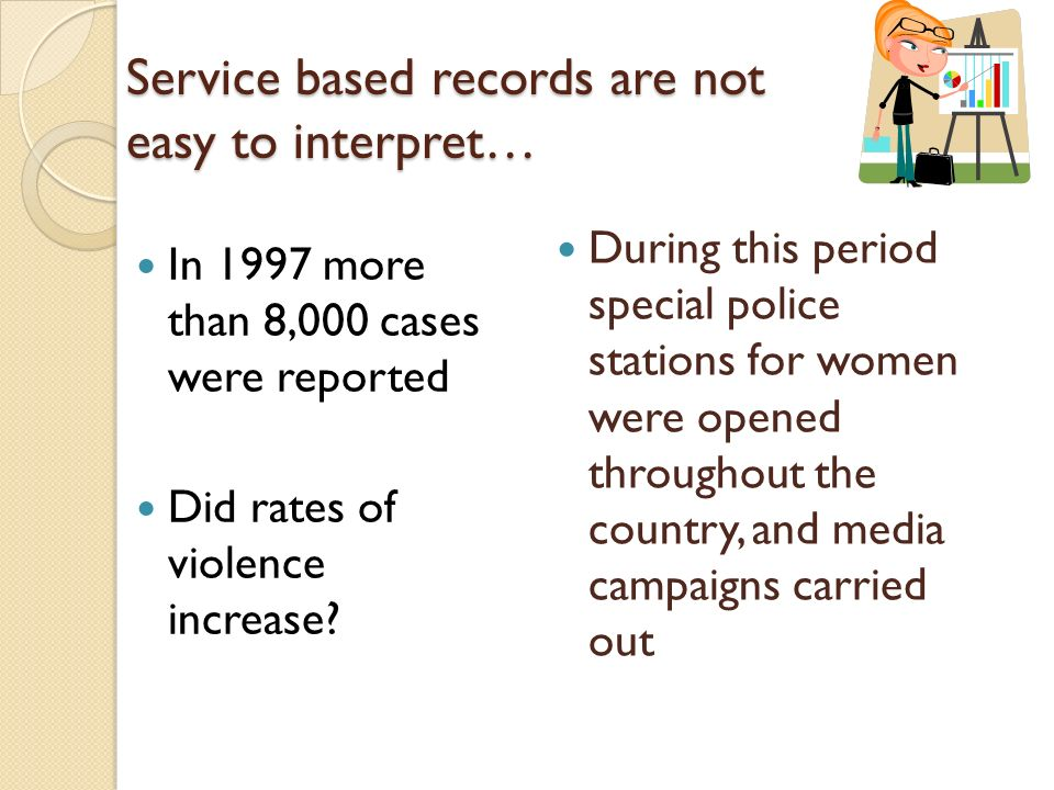 Service based records are not easy to interpret… In 1997 more than 8,000 cases were reported Did rates of violence increase? During this period specia
