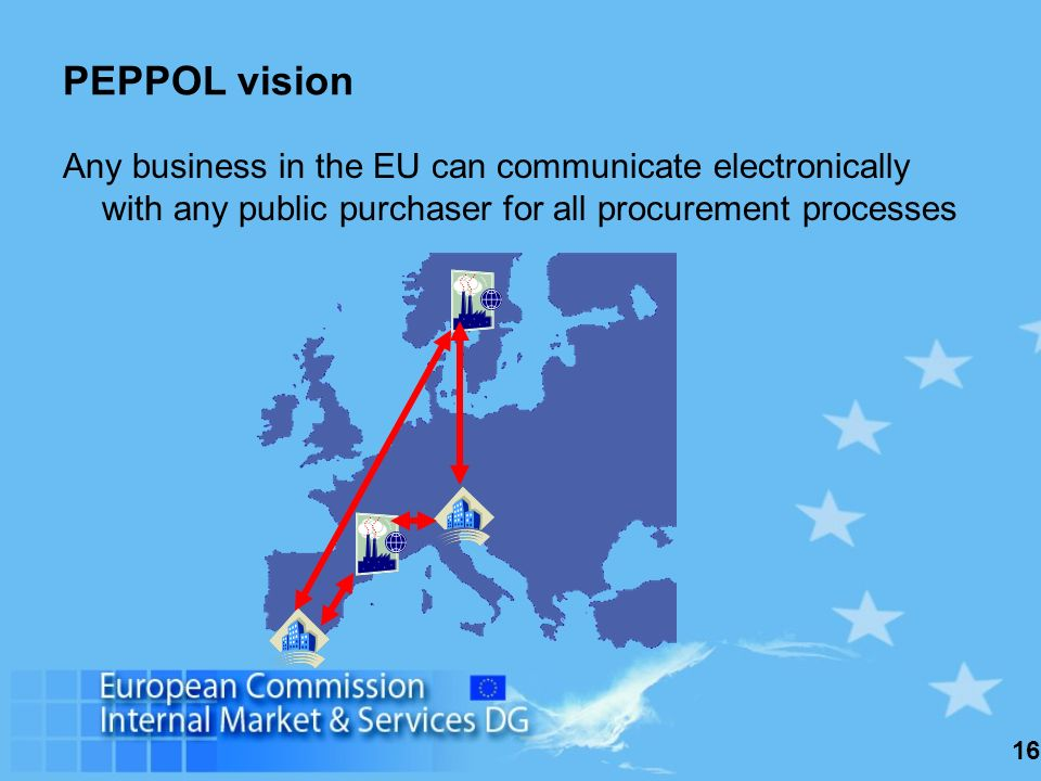 16 PEPPOL vision Any business in the EU can communicate electronically with any public purchaser for all procurement processes