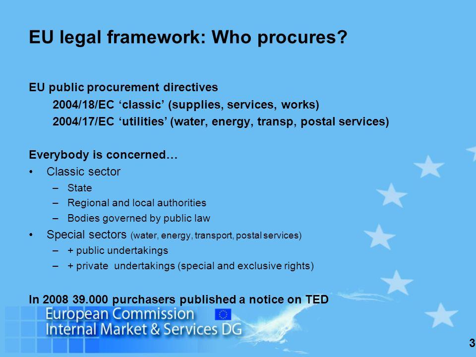 3 EU legal framework: Who procures.