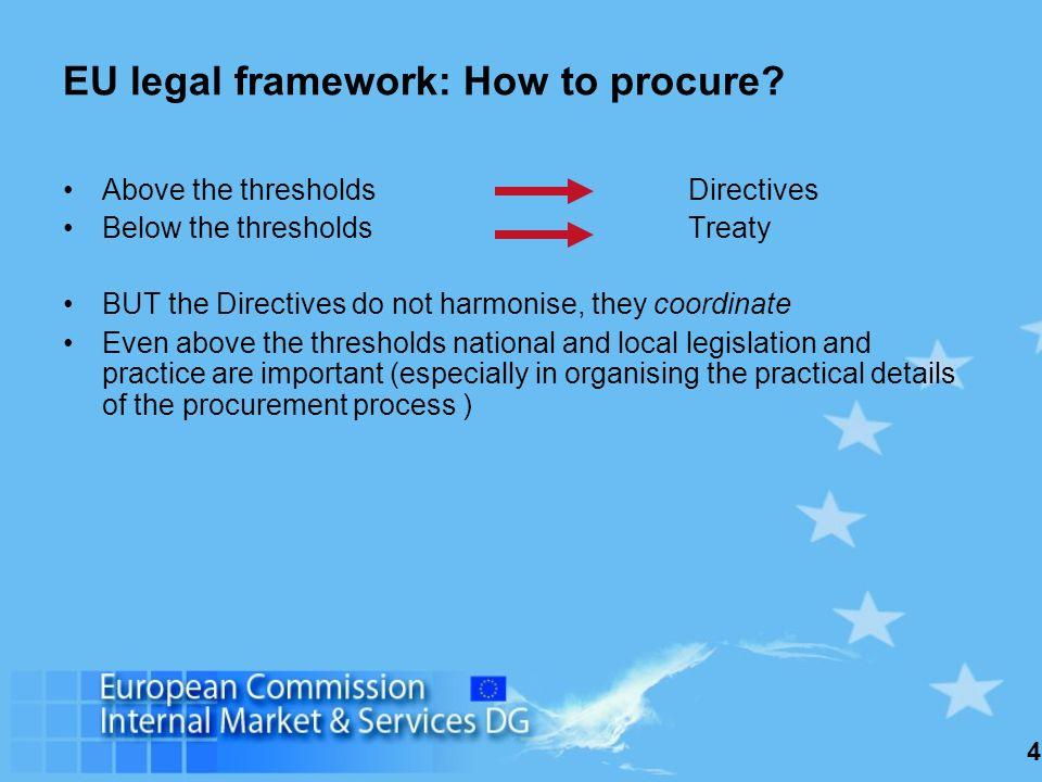 4 EU legal framework: How to procure.