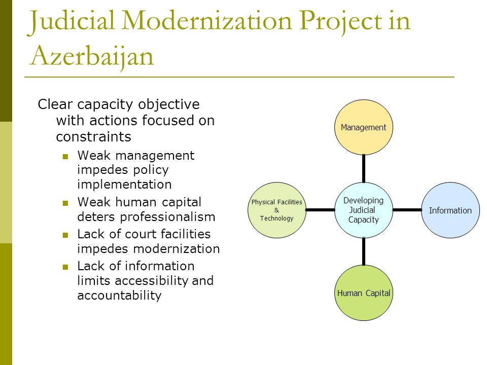 Judicial Modernization Project in Azerbaijan Clear capacity objective with actions focused on constraints Weak management impedes policy implementatio