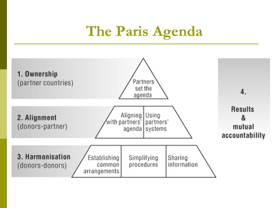 The Paris Agenda